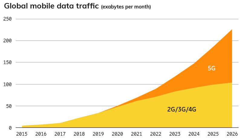 2021.03 Reaves Blog 45 Chart